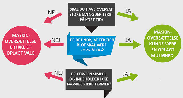 textboxes_FINAL_dk